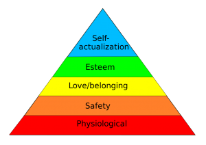Adoptive Families Need Peer Relationships with Others Steeped in the Adoption Experience.maslow's hierarchy of needs