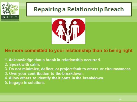 Repairing a relationship breach