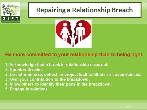 Repairing a relationship breach