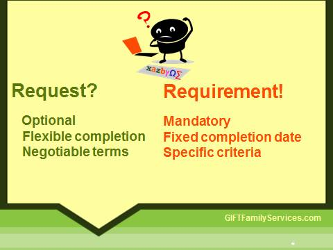 Request or requirement