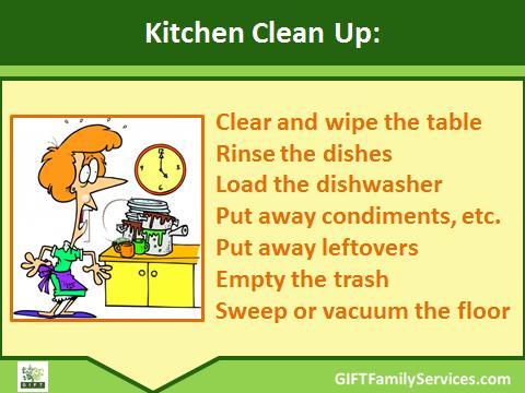 kitchen clean up.blog
