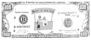 limited-family-resources-time-money-and-attention